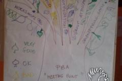 evaluation-tree